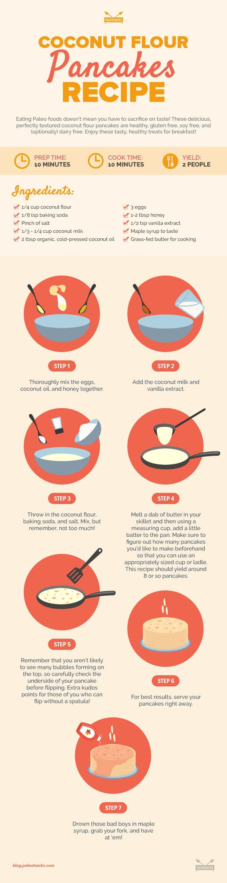 Delicious coconut flour pancakes paleo grain gluten free coconut flour pancakes recipe infog ccuart Images