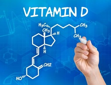 Are You Vitamin D Deficient?