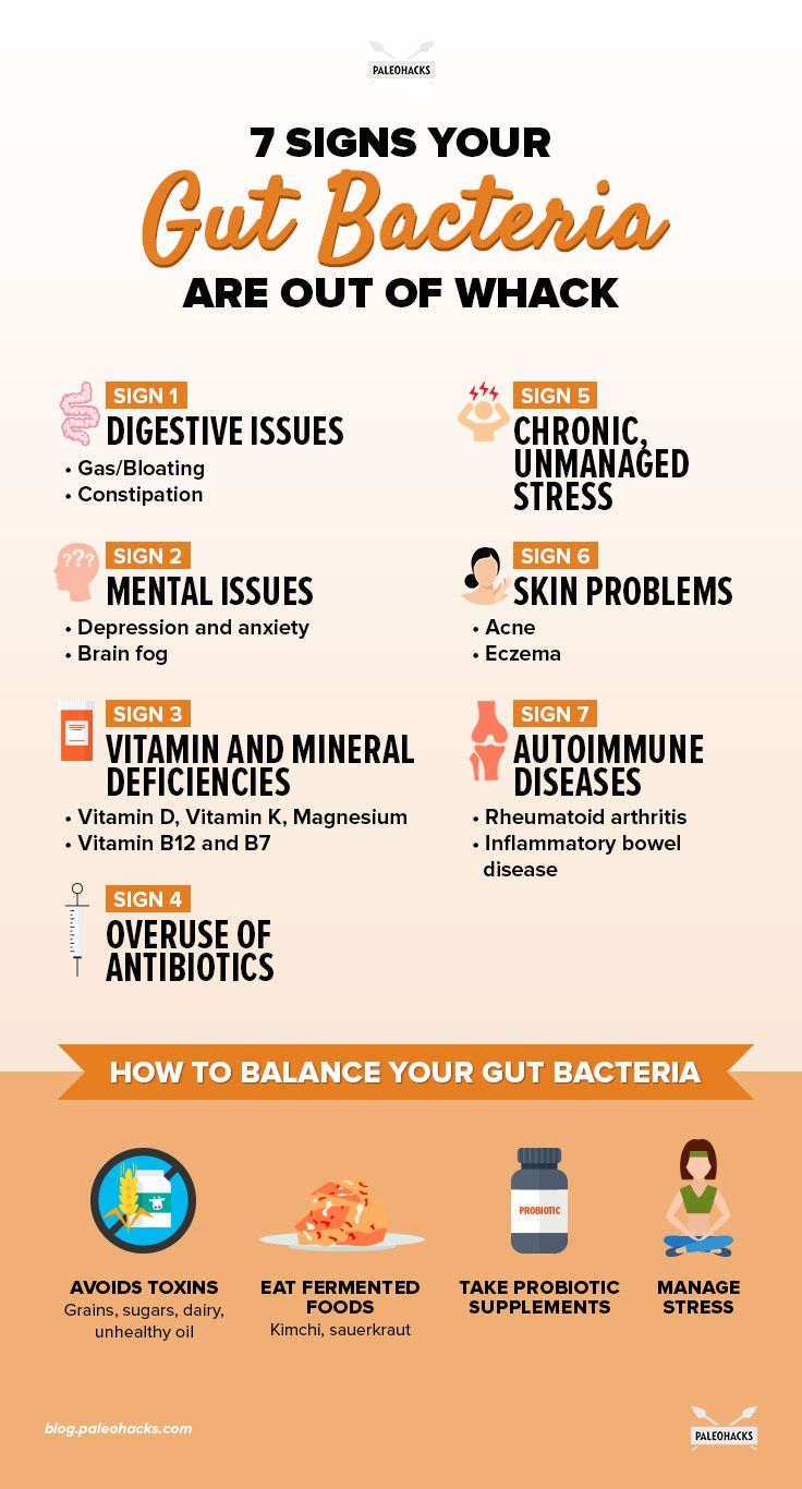 How to Restore Gut Flora