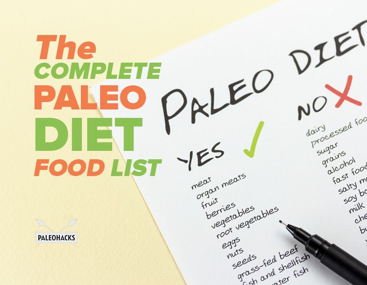 Paleo Diet Food List For Weight Loss