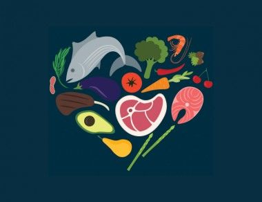 The Complete Paleo Diet Food List