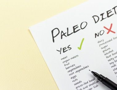 What to Eat on the Paleo Diet