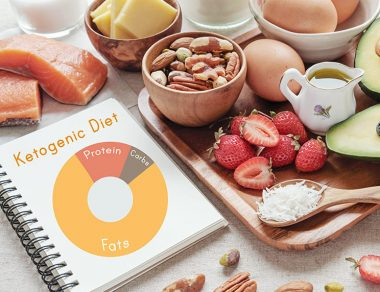 what you need to know before going on a ketogenic diet featured image