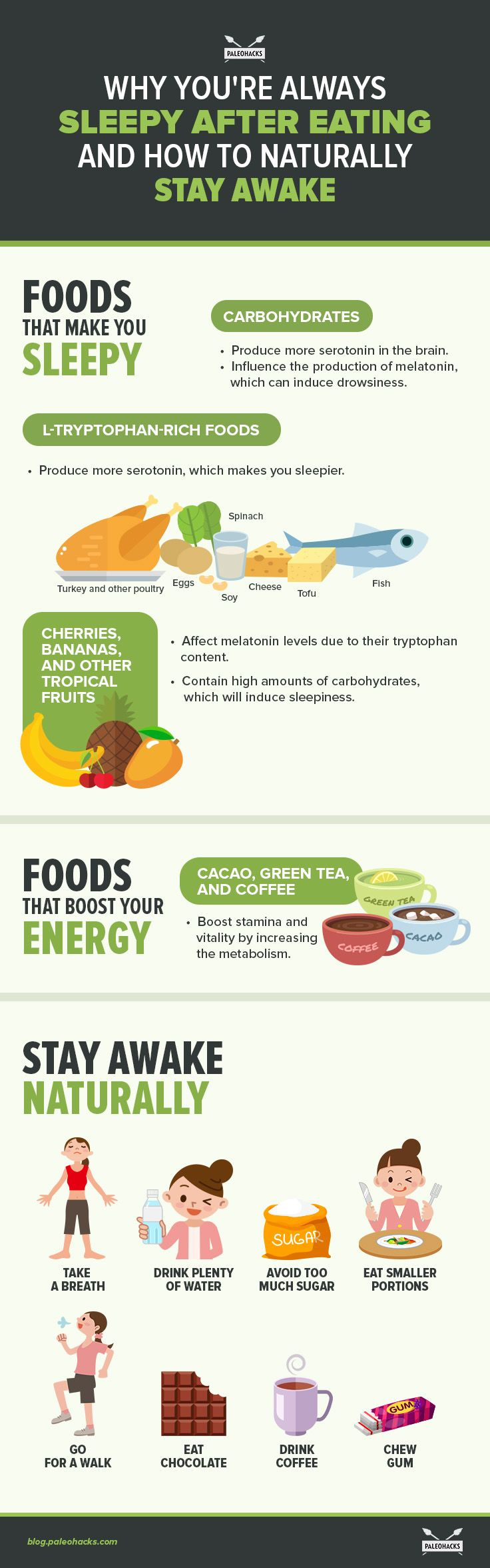 why you re always sleepy after eating and how to naturally stay awake foods that make you sleepy infog jpg