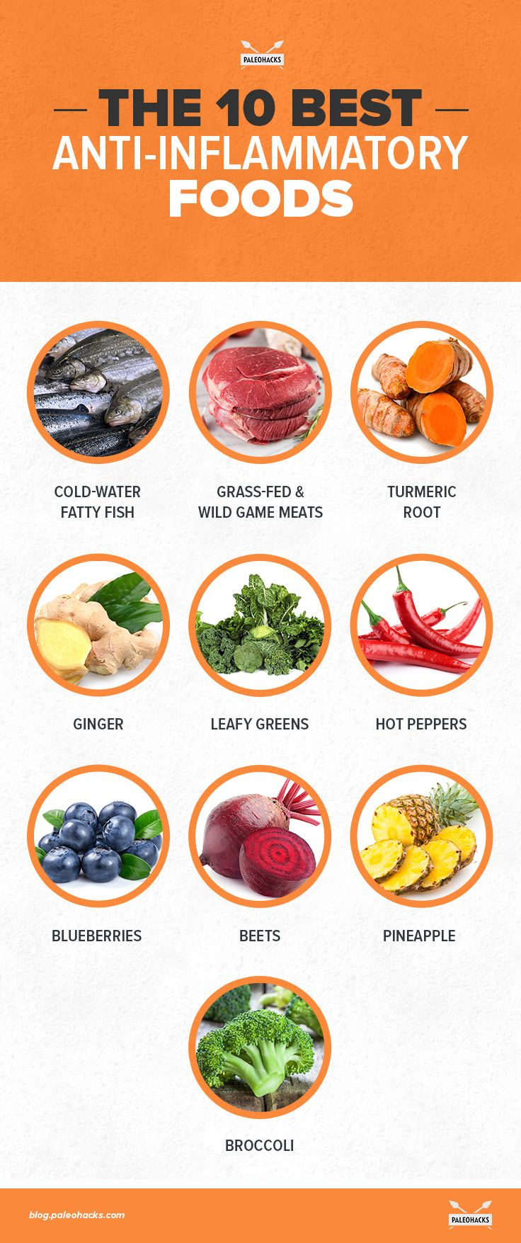 List Of Foods That Cause Anti Inflammatory Foods