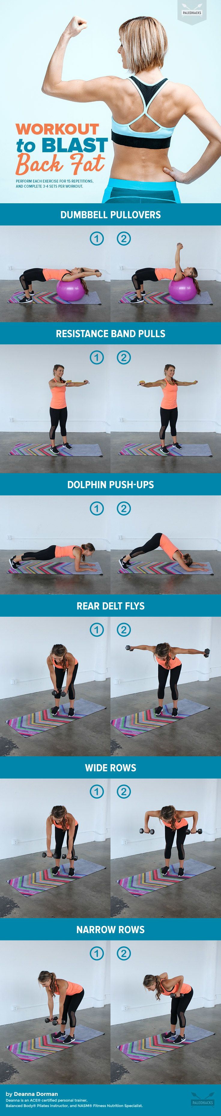 Lower Back Fat Workout