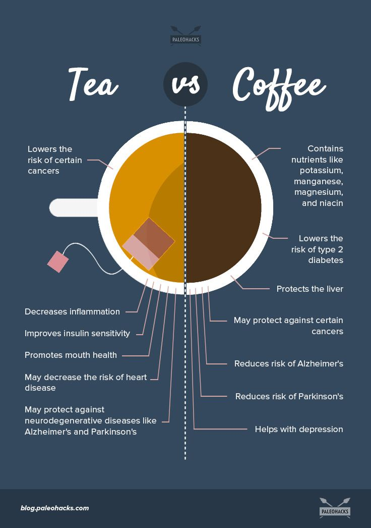 Tea-vs-Coffee.jpg