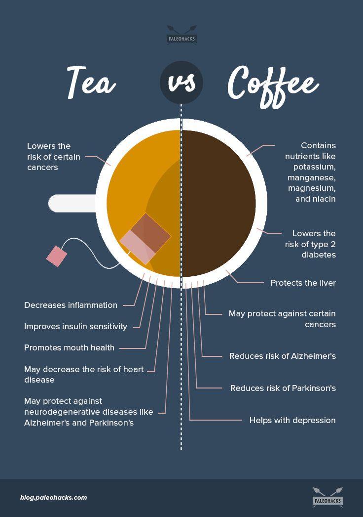Natural Ways To Get Caffeine