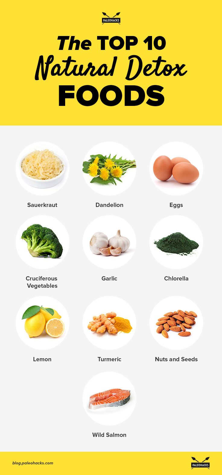Best detoxifying foods for your health