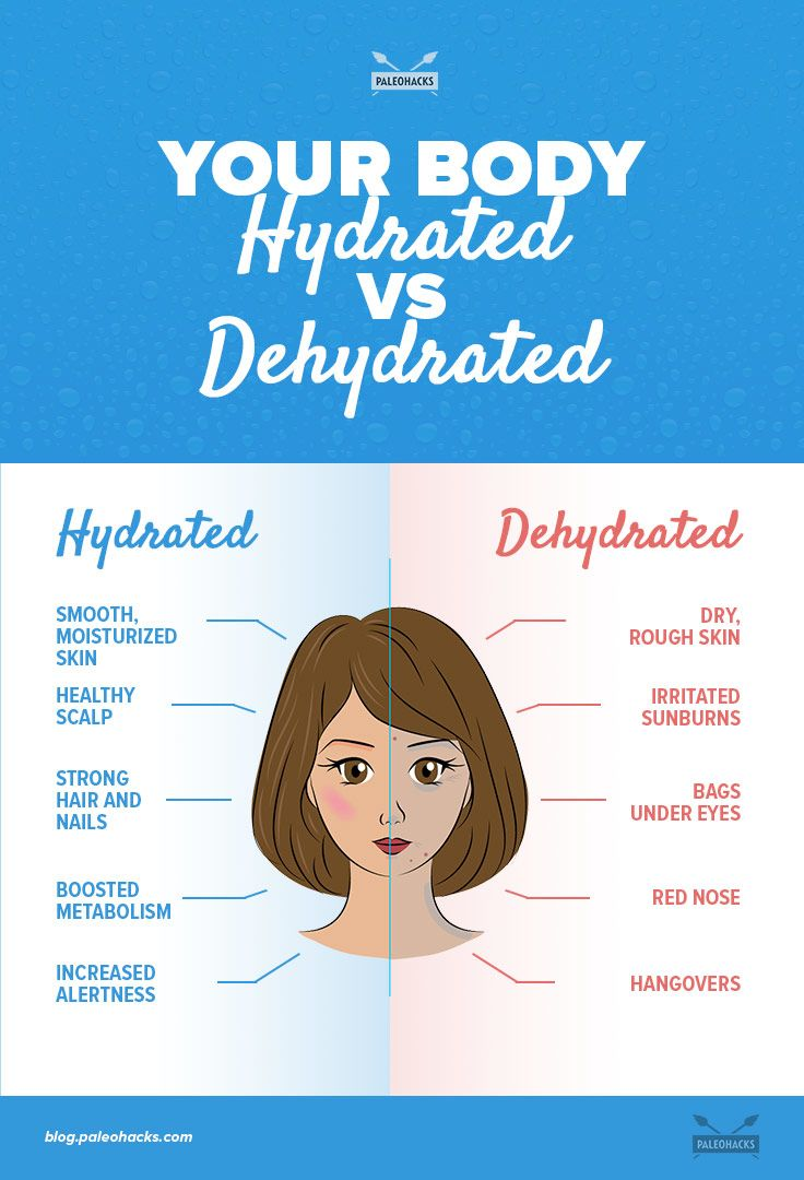 Your-Body-Hydrated-VS-Dehydrated.jpg