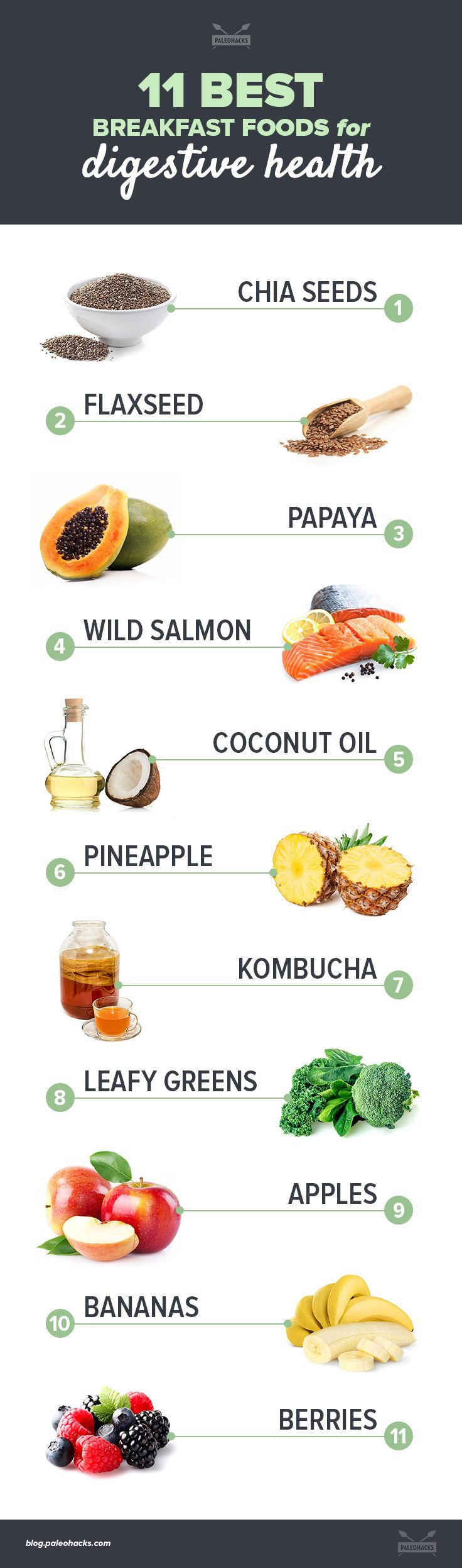 List Of Foods That Don T Spike Your Blood Sugar