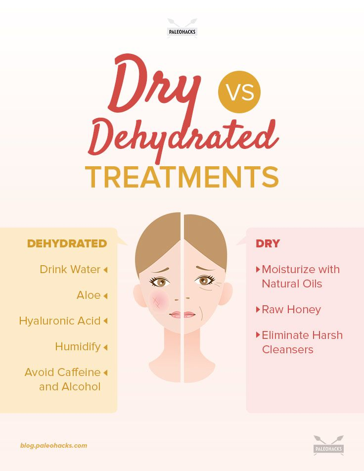 Natural Face Treatments For Dry Skin