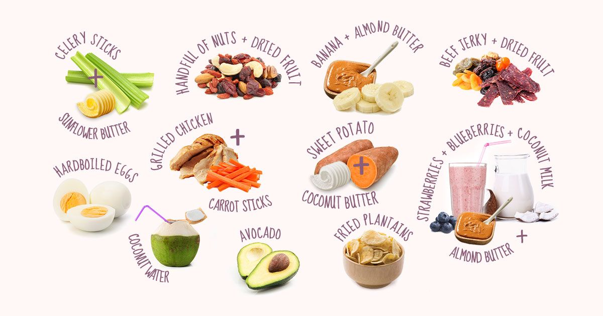 The 11 Best Pre-Workout Snacks | Paleo, Grain-Free
