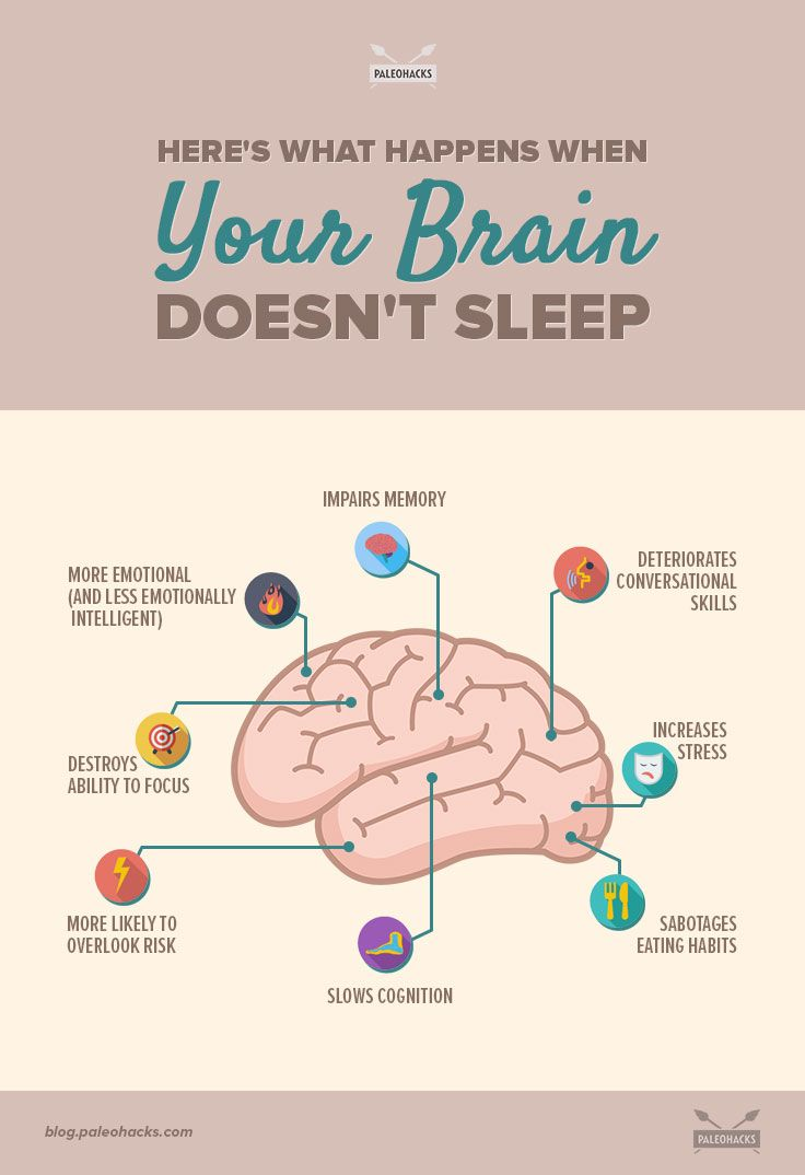 Image result for sleep deprivation and memory