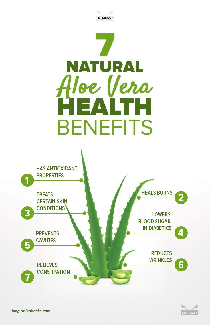 Benefits Of Drinking Aloe Vera On Skin