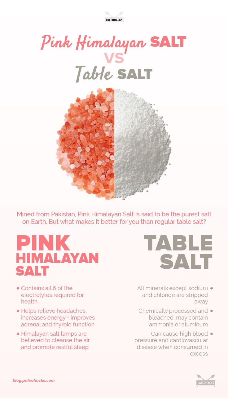 Pink Himalayan Salt Vs Table Salt Which Is Better And Why