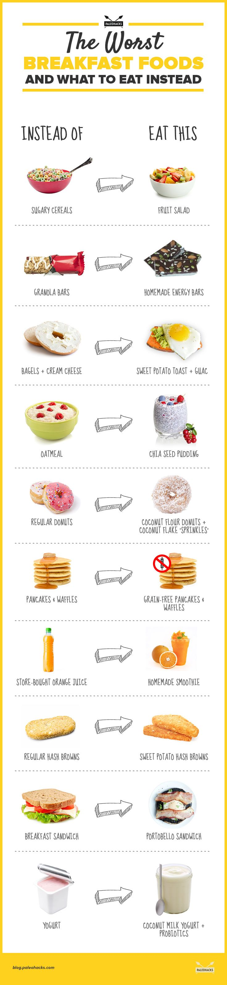 Eat this not that healthy breakfast foods healthy breakfast foods infog 1g forumfinder