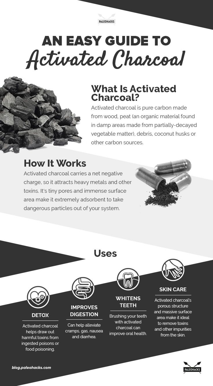 Activated-Charcoal-infog.jpg