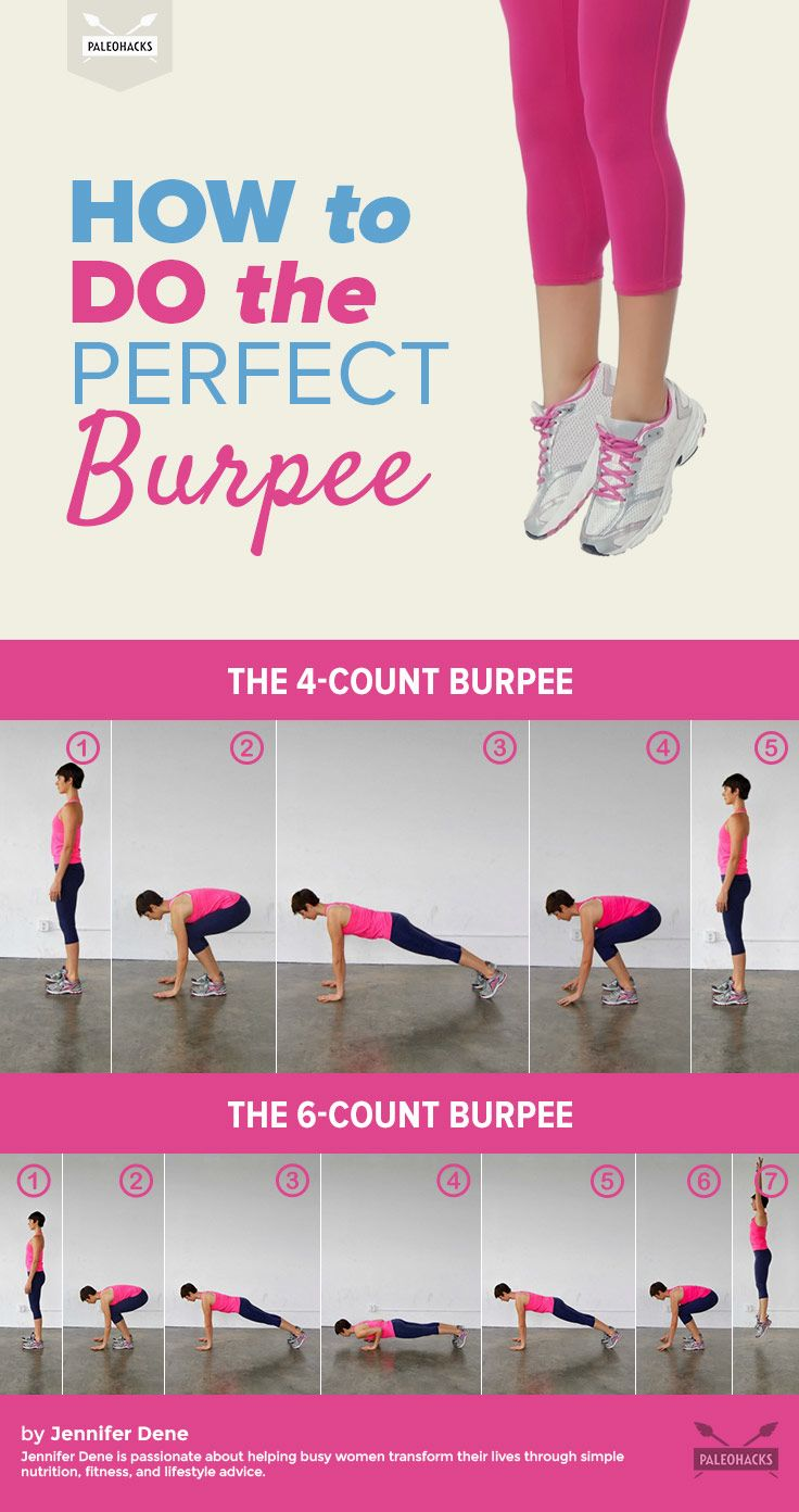 How To Do The Perfect Burpee And Common Mistakes Avoid Simple Circuit Training Infog