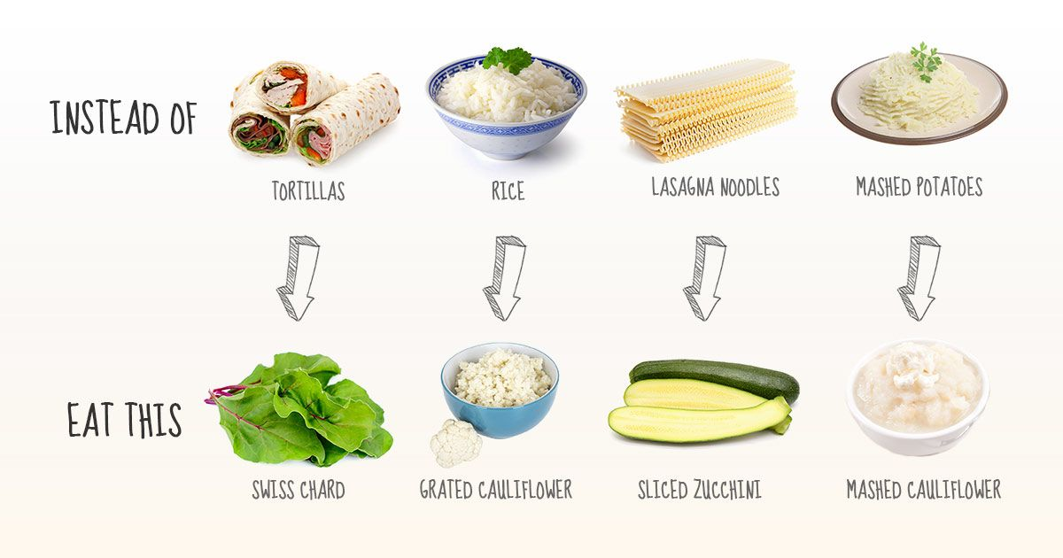Healthy Alternatives To Sugary Foods