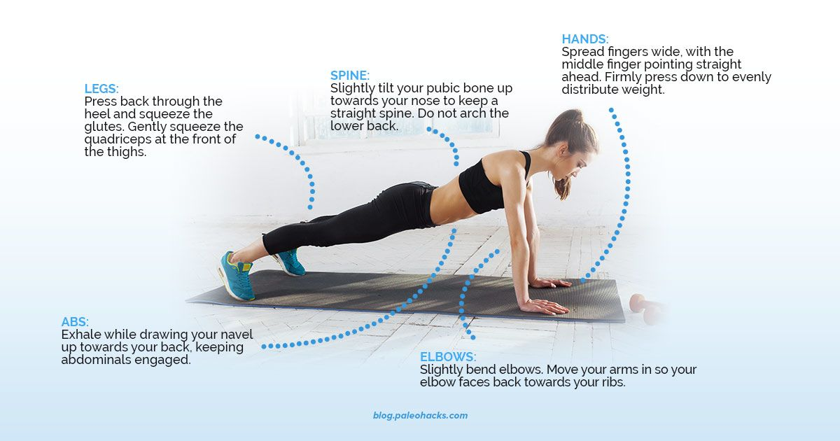 7 minute ab sculpting plank workout