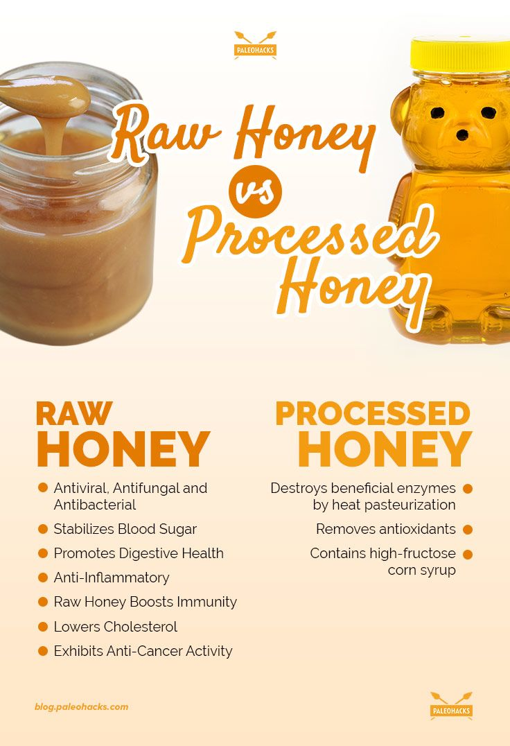 raw honey vs sugar