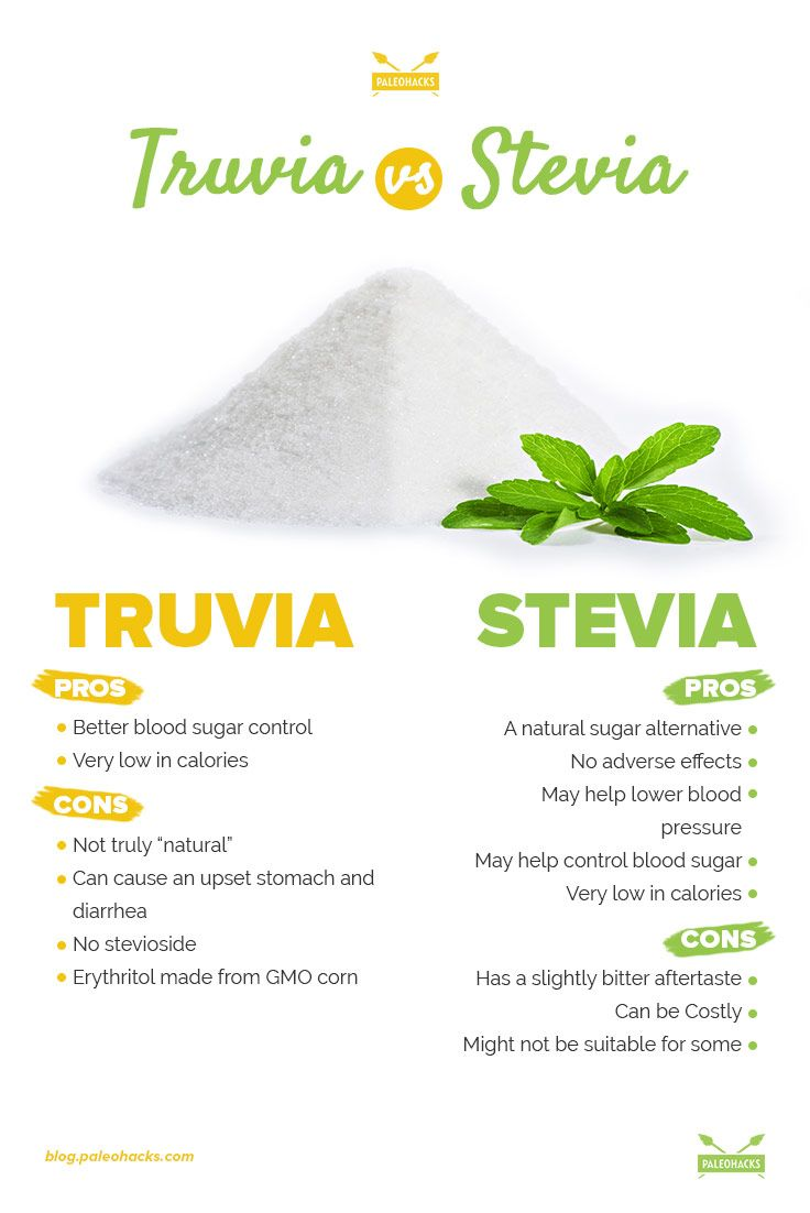 Truvia Vs Stevia Pros And Cons