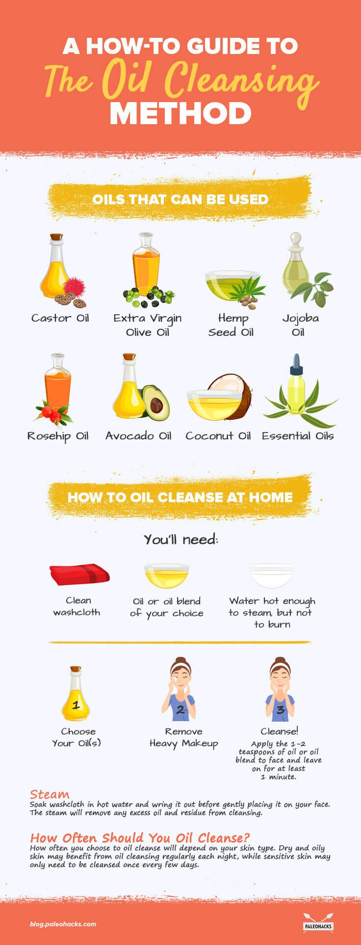 Ahowtoguidetotheoilcleansing