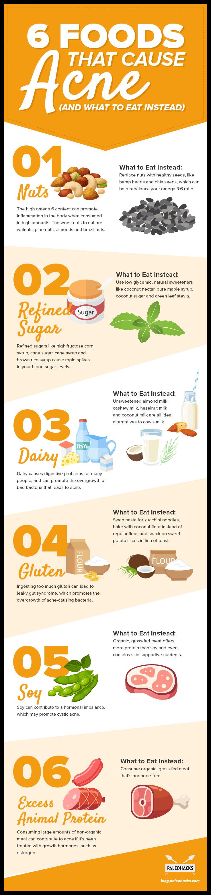 Best Skin Foods To Eat