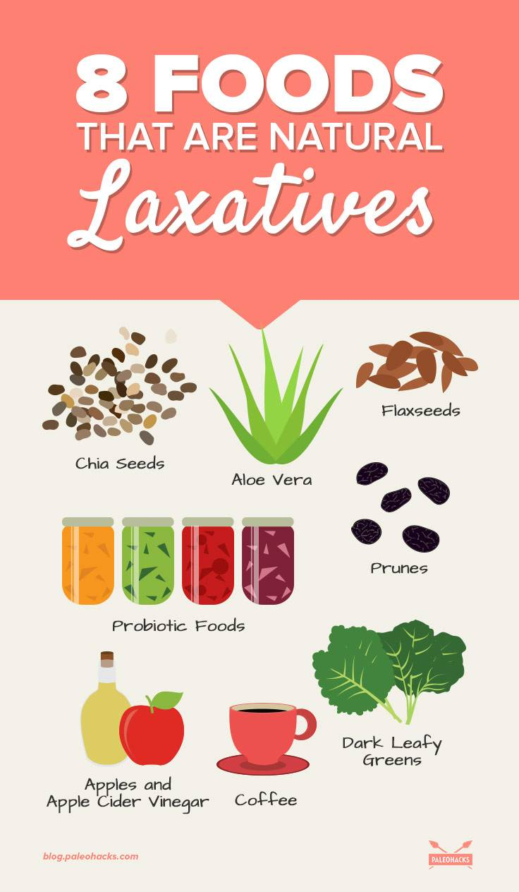 What foods are laxatives