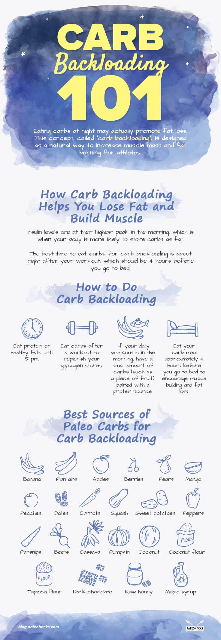 Carb Backloading: Eating Carbohydrates to Get Lean ...