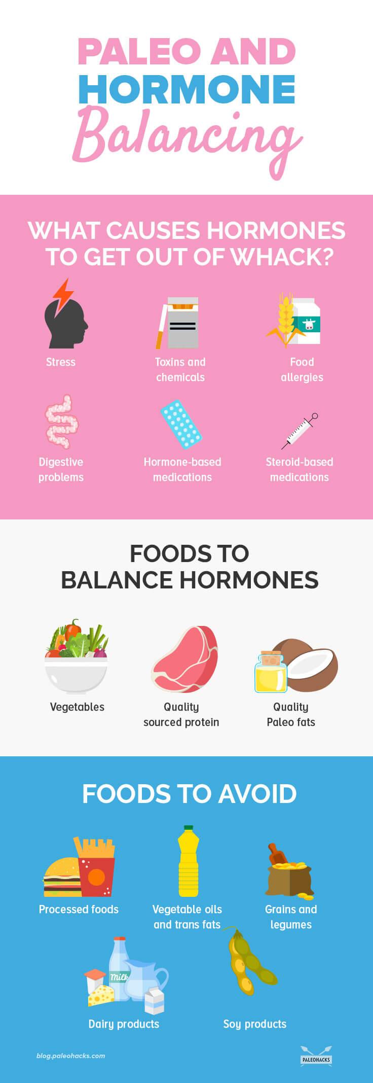 hormone reset diet meal plan pdf