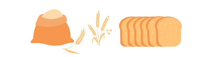 8-Are-Grains-Hard-to-Digest.jpg