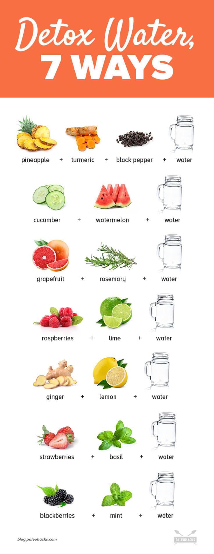 7 Delicious Ways to Drink Detox Water | PaleoHacks