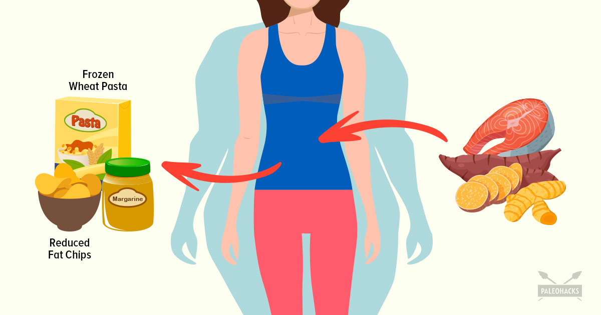 Does federal blue cross cover weight loss surgery photo 8