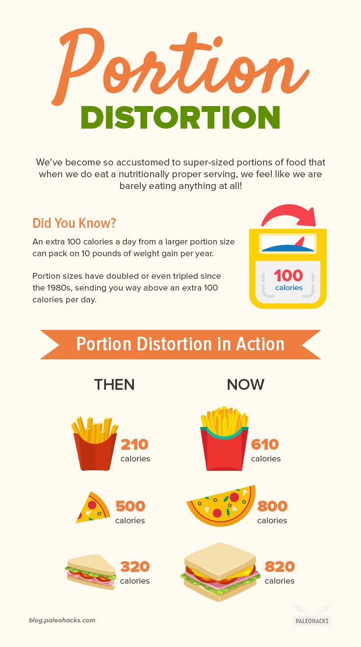Portion-Distortion-infog.jpg