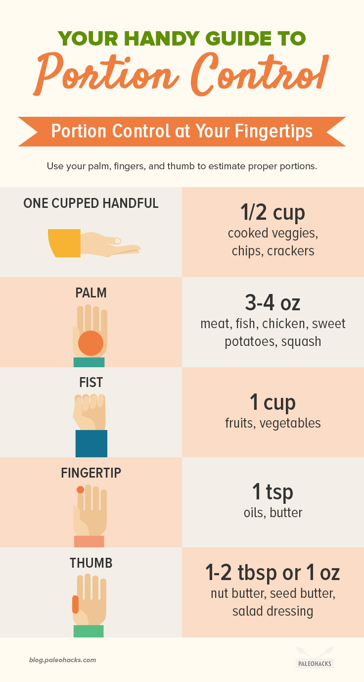 Your-Handy-Guide-to-portion-control-infog.jpg