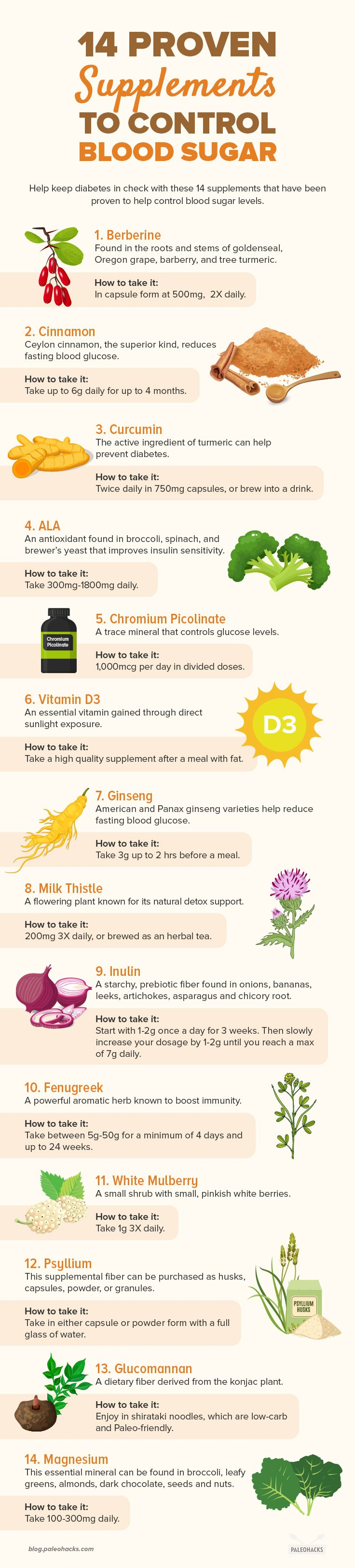 14-Proven-Supplements-to-Control-Blood-Sugar-infog.jpg
