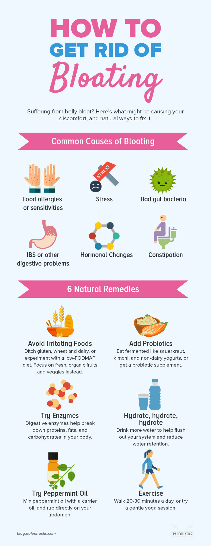How To Get Rid Of Bloating Asap 6 Natural And Easy Remedies